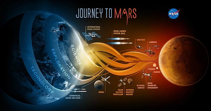 humans-mars