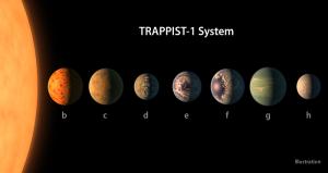 TRAPPIST-1-Solar-System